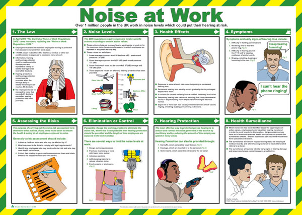 NOISE AT WORK POSTER - CM1311